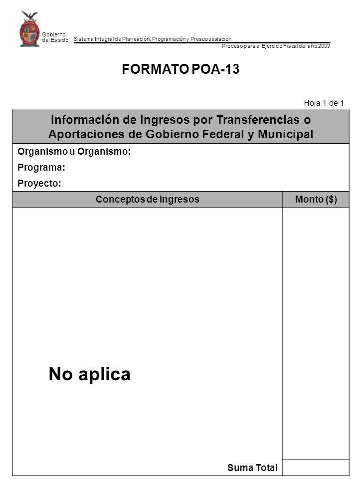 FORMATO POA-13 Hoja 1 de 1. Información de Ingresos por Transferencias o Aportaciones de Gobierno Federal y Municipal.