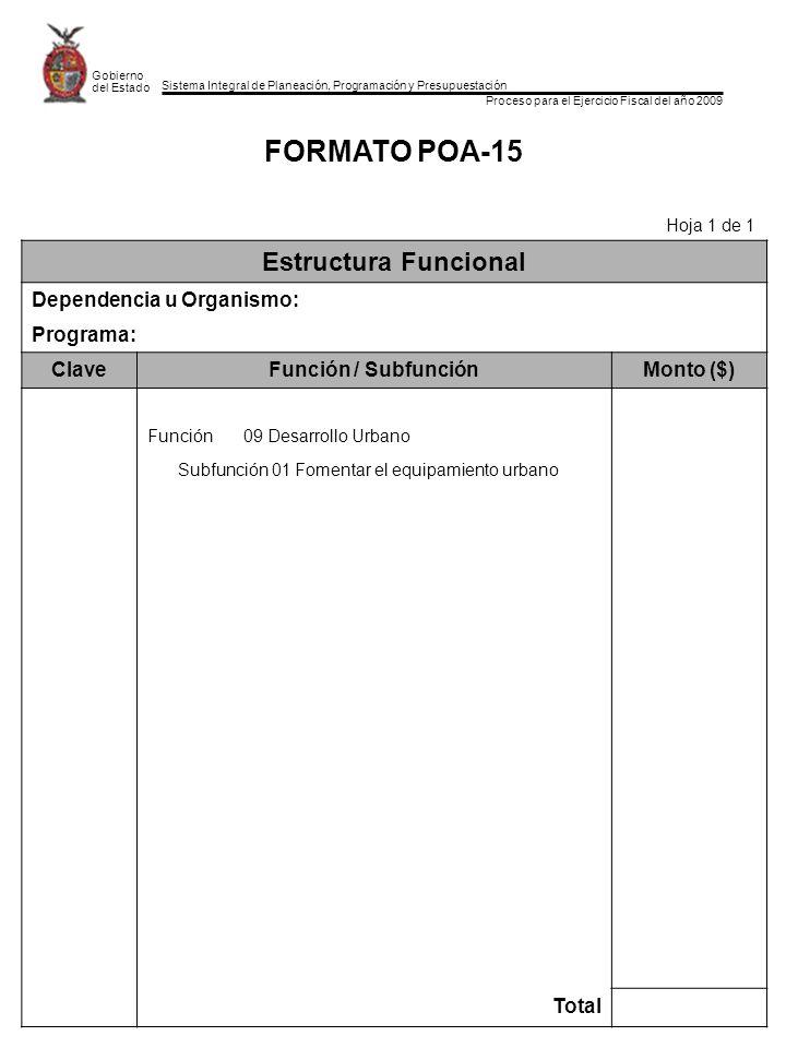 FORMATO POA-15 Estructura Funcional Dependencia u Organismo: Programa: