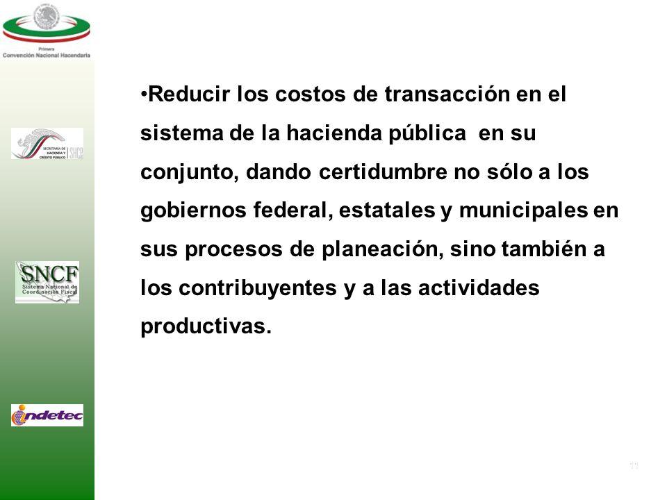 Reducir los costos de transacción en el