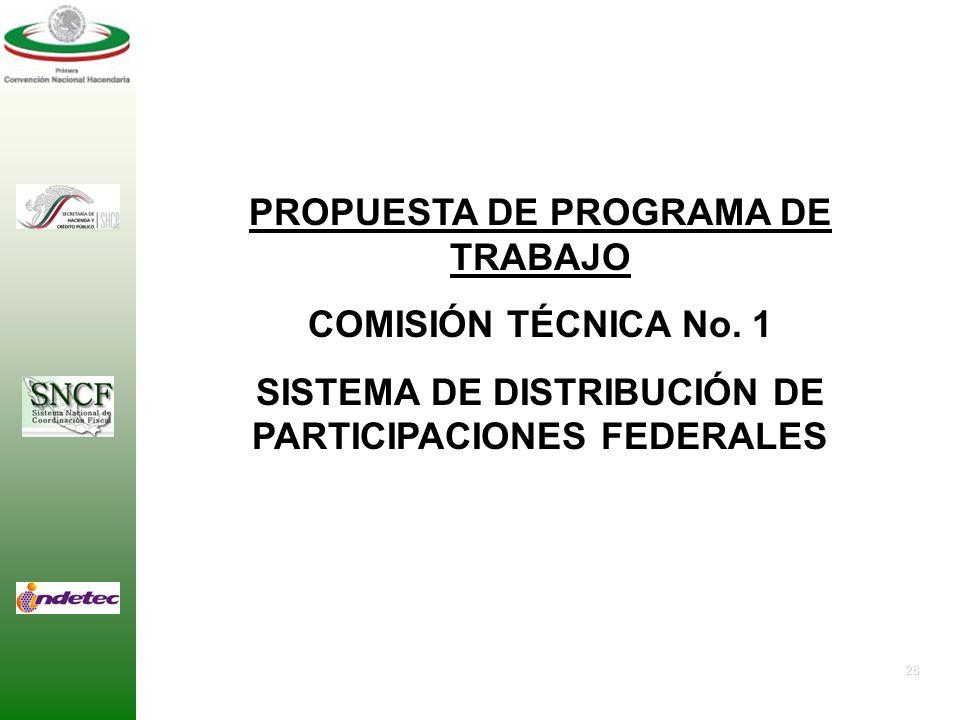 PROPUESTA DE PROGRAMA DE TRABAJO COMISIÓN TÉCNICA No. 1