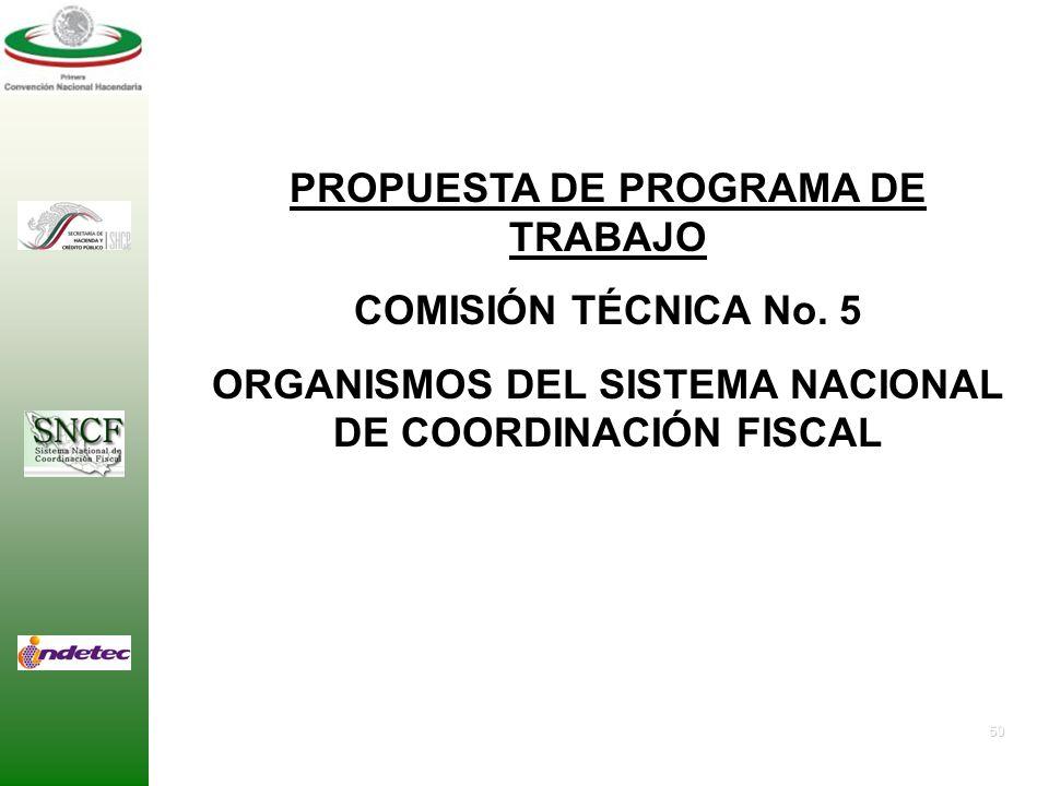 ORGANISMOS DEL SISTEMA NACIONAL DE COORDINACIÓN FISCAL