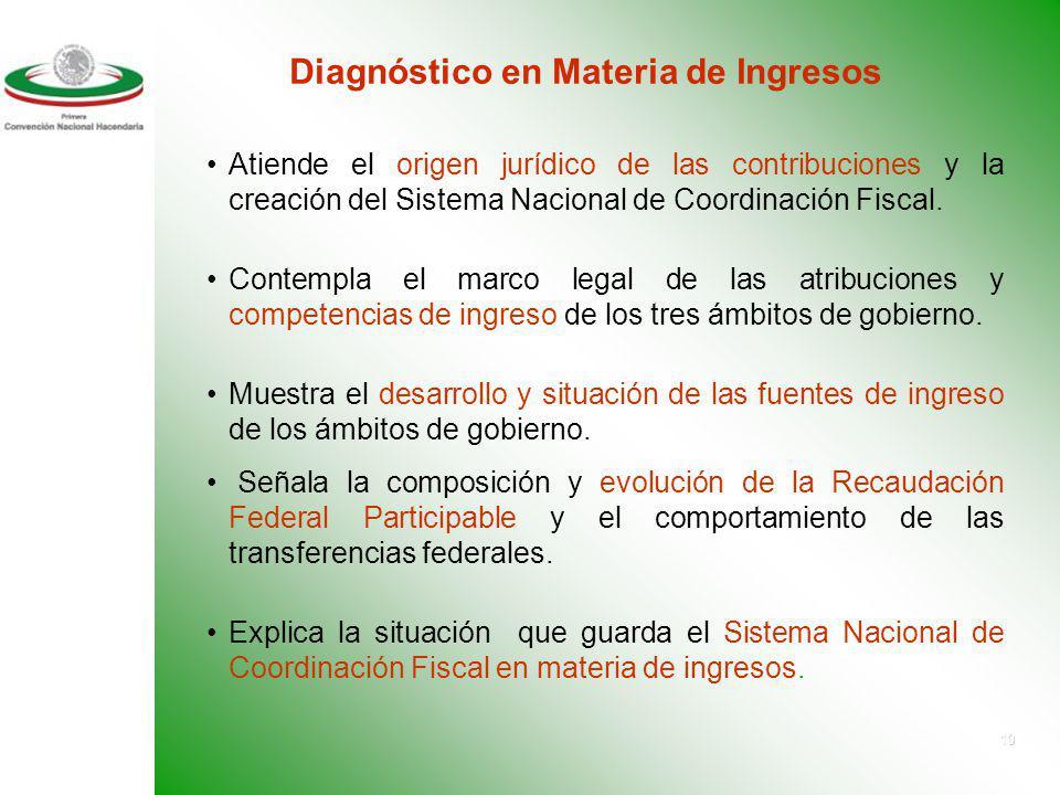 Diagnóstico en Materia de Ingresos