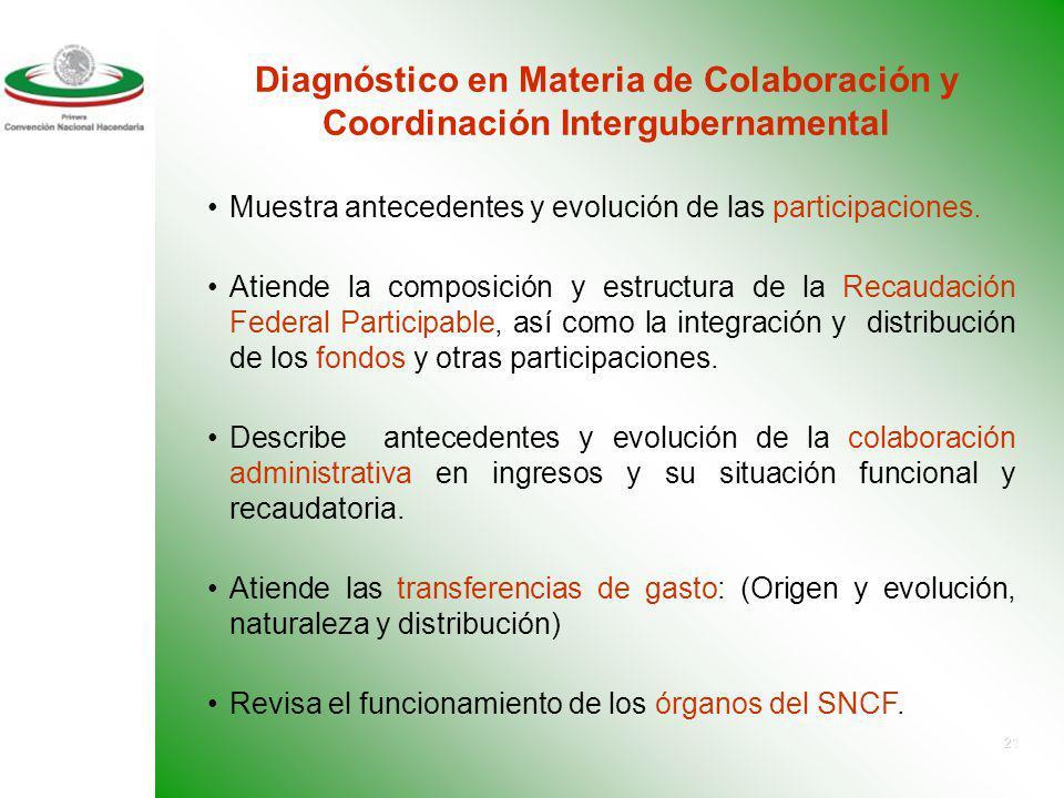 Diagnóstico en Materia de Colaboración y Coordinación Intergubernamental