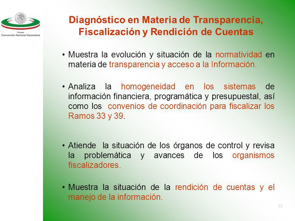 Diagnóstico en Materia de Transparencia, Fiscalización y Rendición de Cuentas