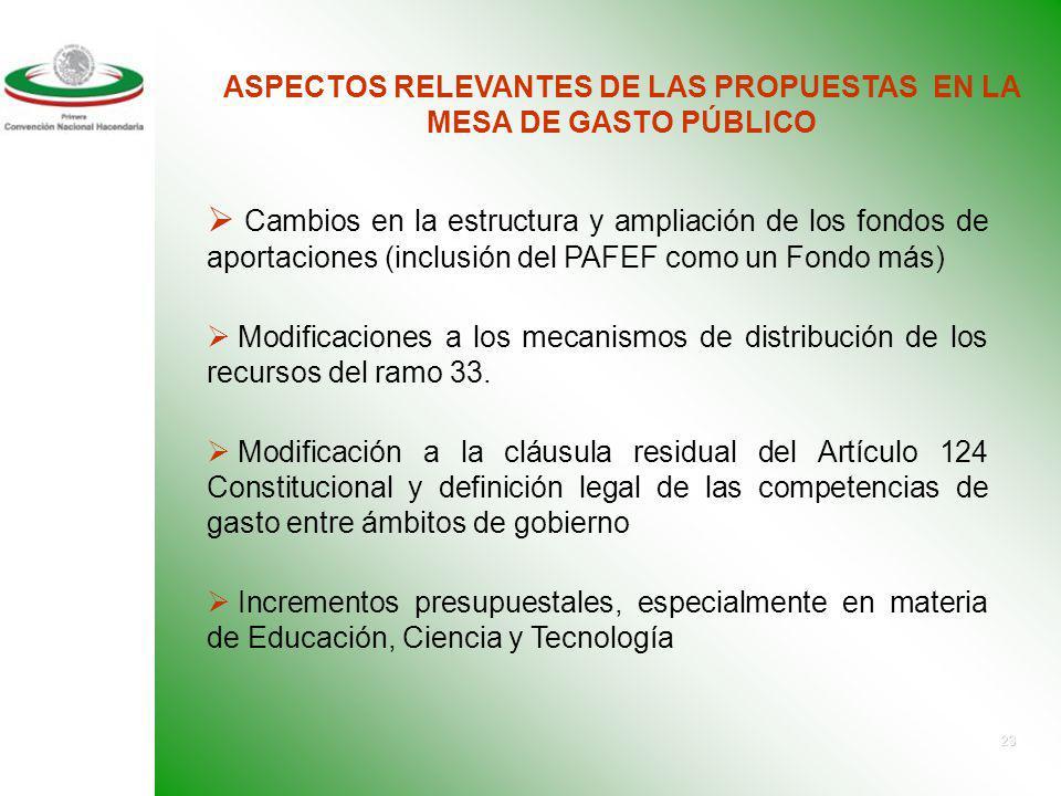 ASPECTOS RELEVANTES DE LAS PROPUESTAS EN LA MESA DE GASTO PÚBLICO