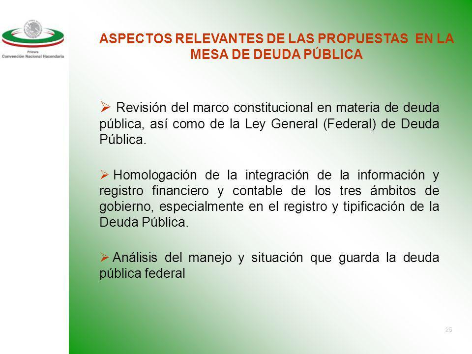 ASPECTOS RELEVANTES DE LAS PROPUESTAS EN LA MESA DE DEUDA PÚBLICA