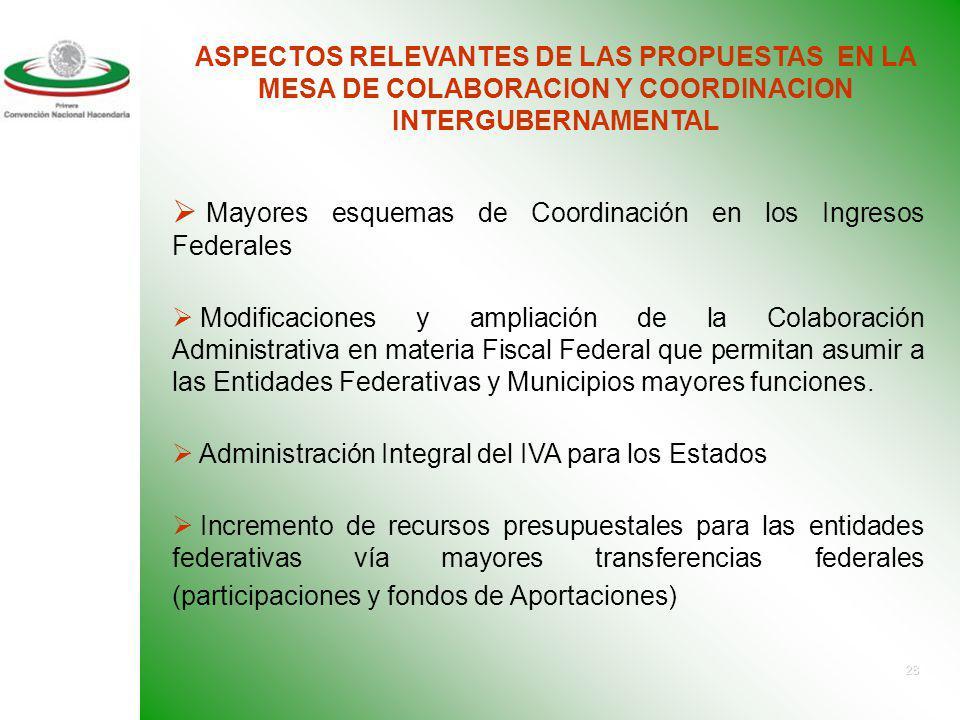 Mayores esquemas de Coordinación en los Ingresos Federales