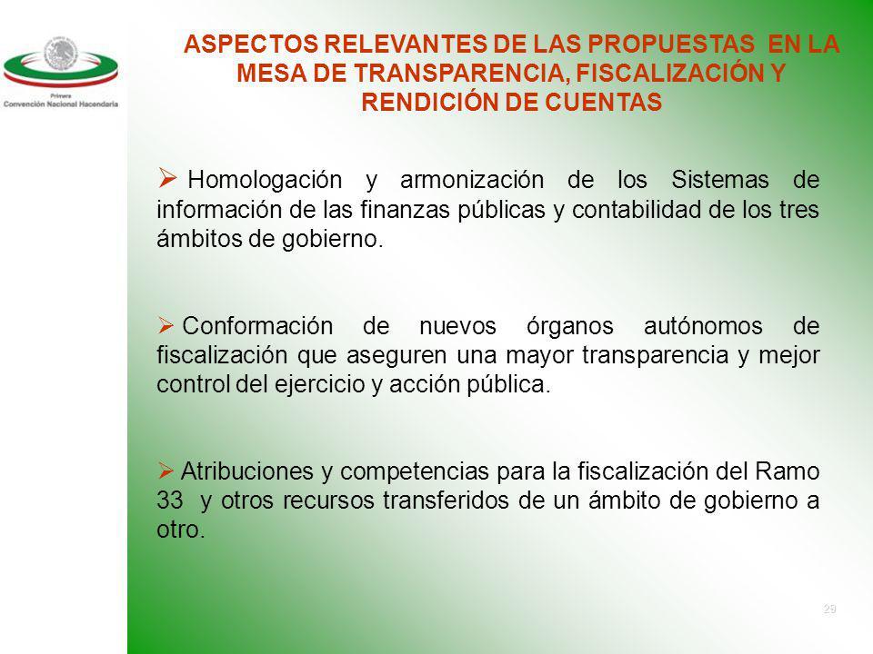 ASPECTOS RELEVANTES DE LAS PROPUESTAS EN LA MESA DE TRANSPARENCIA, FISCALIZACIÓN Y RENDICIÓN DE CUENTAS