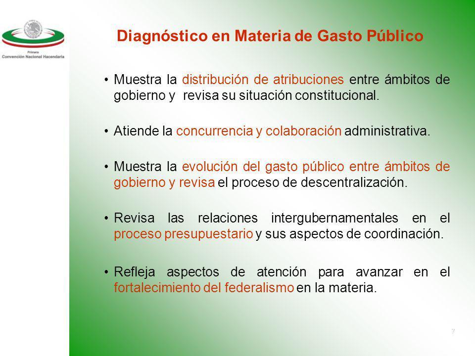 Diagnóstico en Materia de Gasto Público