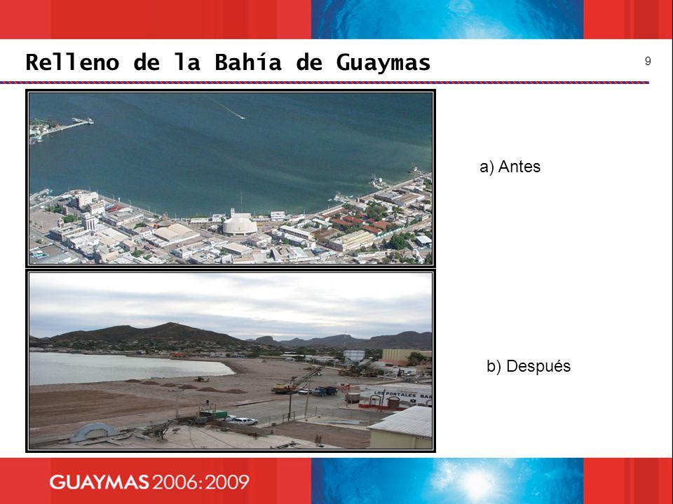 Relleno de la Bahía de Guaymas