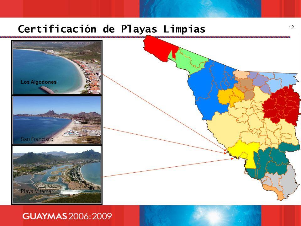 Certificación de Playas Limpias