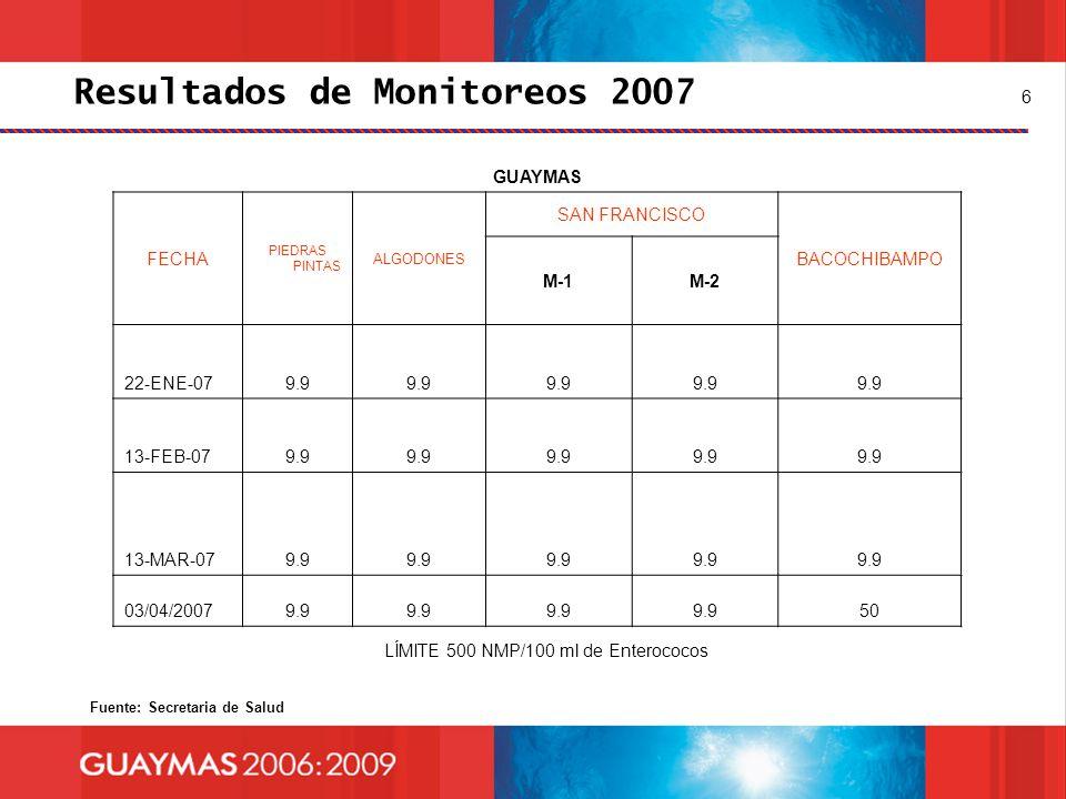 Resultados de Monitoreos 2007