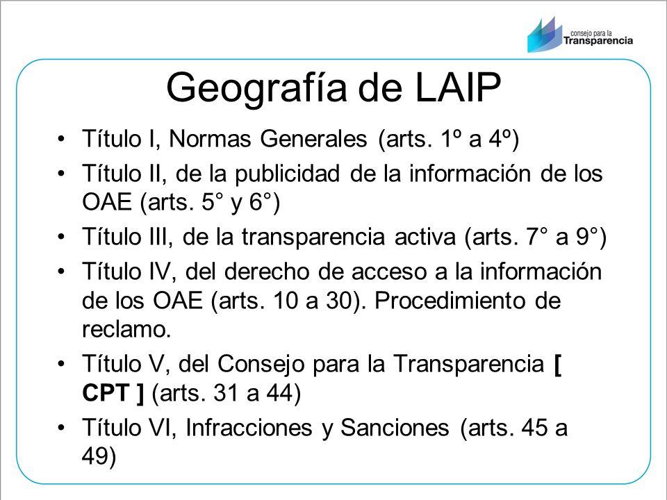 Geografía de LAIP Título I, Normas Generales (arts. 1º a 4º)