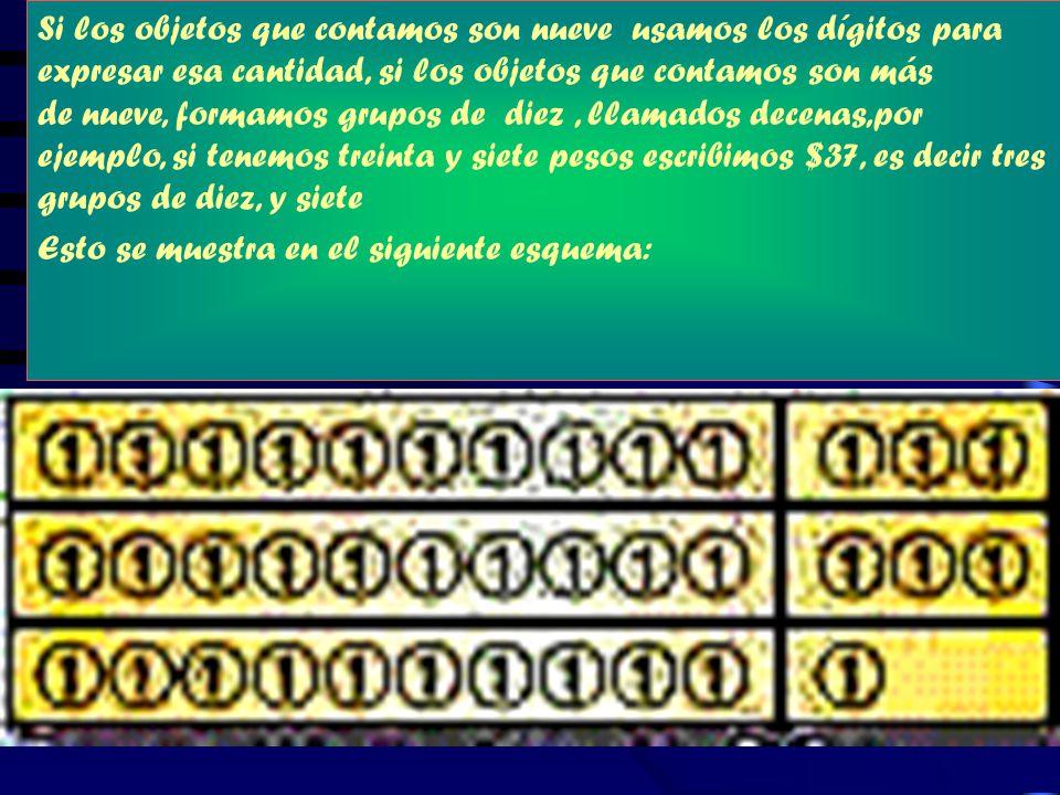 Si los objetos que contamos son nueve usamos los dígitos para expresar esa cantidad, si los objetos que contamos son más