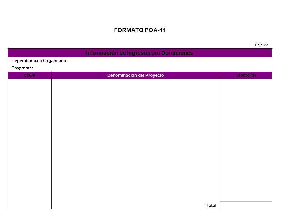 Información de Ingresos por Donaciones Denominación del Proyecto