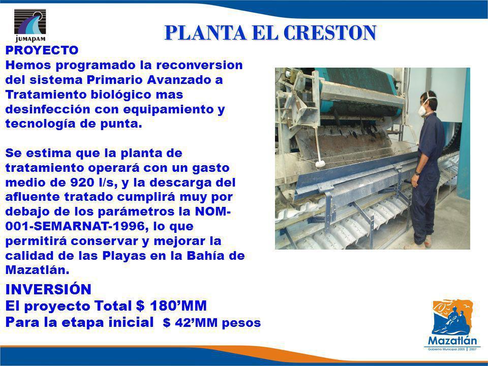 PLANTA EL CRESTON INVERSIÓN El proyecto Total $ 180'MM