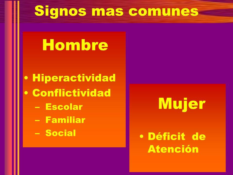 Hombre Mujer Signos mas comunes Hiperactividad Conflictividad