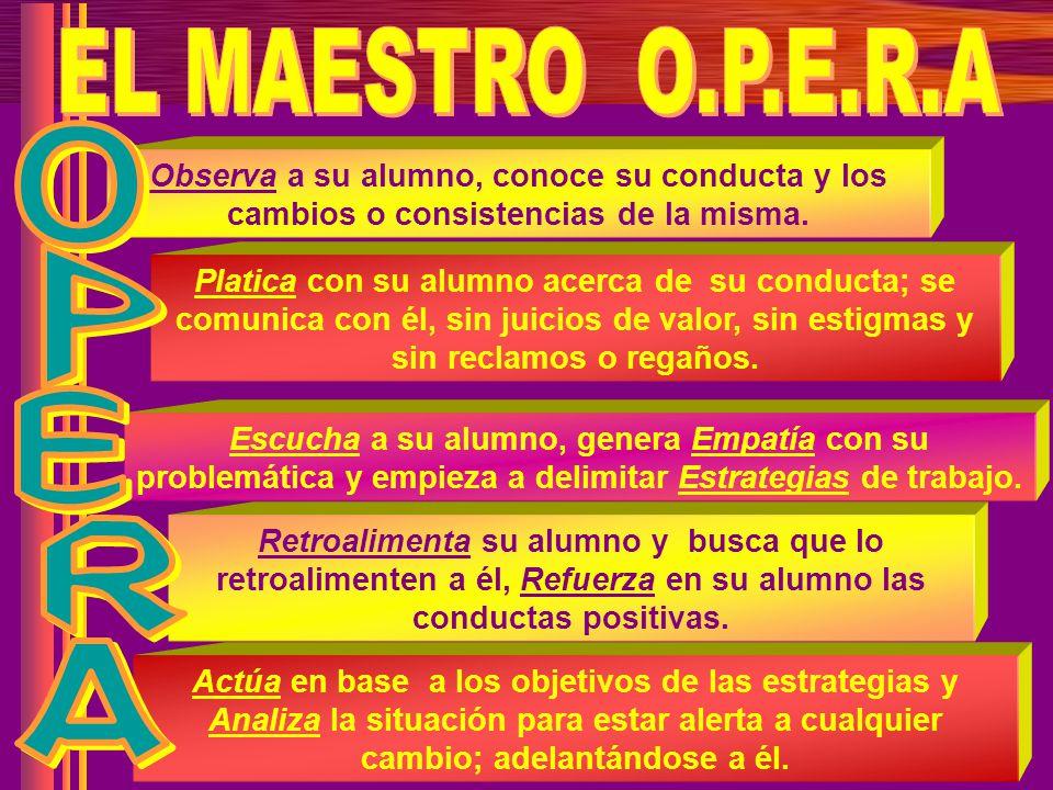 EL MAESTRO O.P.E.R.A Observa a su alumno, conoce su conducta y los cambios o consistencias de la misma.