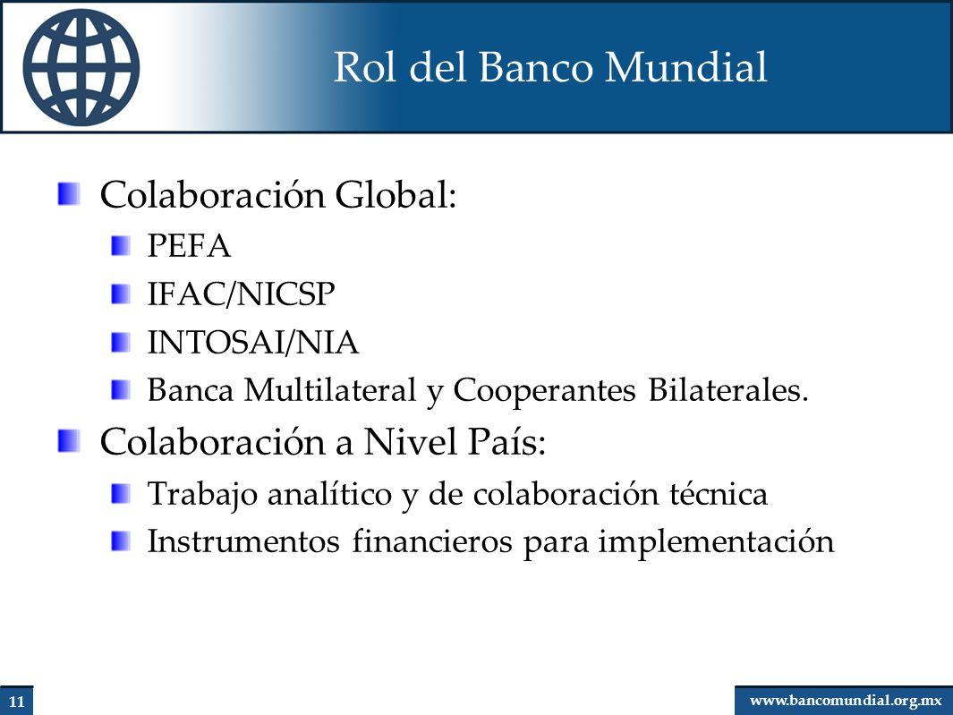 Rol del Banco Mundial Colaboración Global: Colaboración a Nivel País: