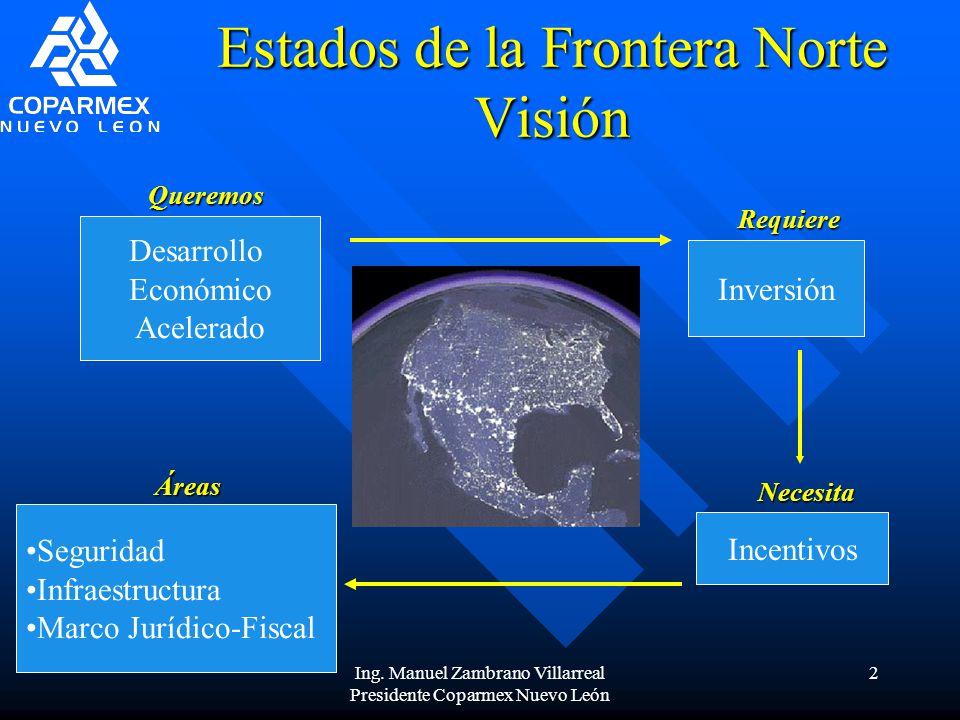 Estados de la Frontera Norte Visión