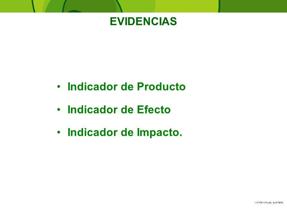 EVIDENCIAS Indicador de Producto Indicador de Efecto Indicador de Impacto.