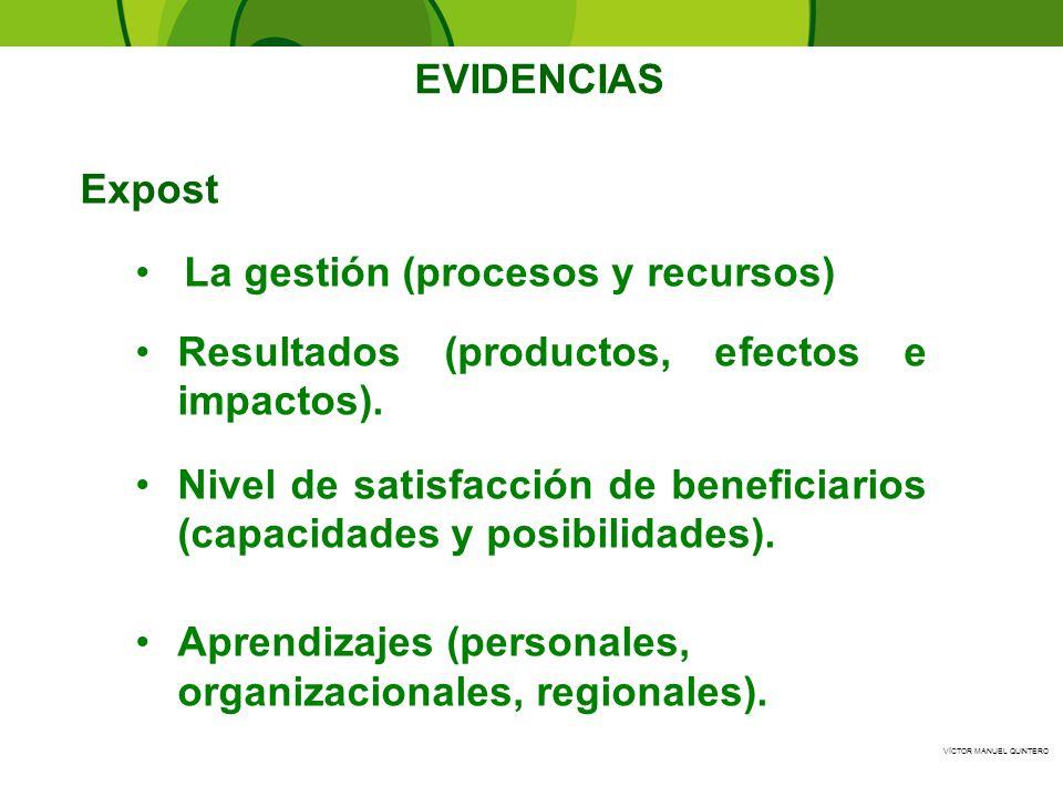 La gestión (procesos y recursos)