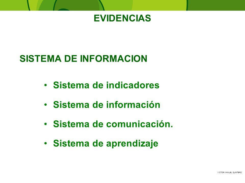 EVIDENCIAS SISTEMA DE INFORMACION. Sistema de indicadores. Sistema de información. Sistema de comunicación.