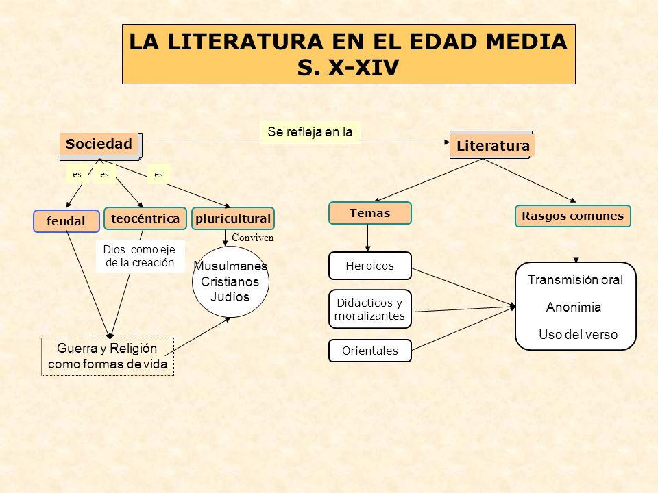 LA LITERATURA EN EL EDAD MEDIA