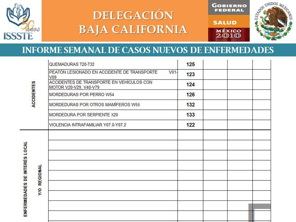 INFORME SEMANAL DE CASOS NUEVOS DE ENFERMEDADES