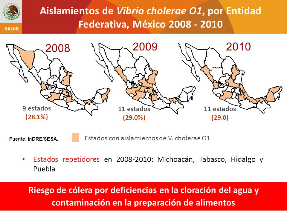 Aislamientos de Vibrio cholerae O1, por Entidad Federativa, México 2008 - 2010