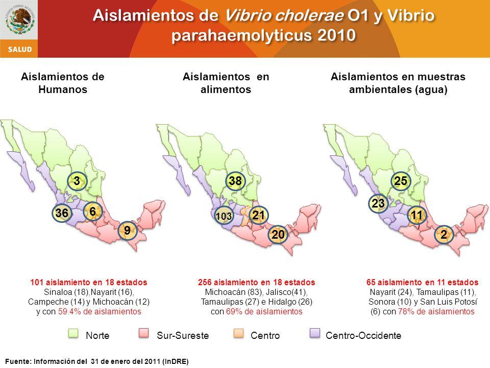 Aislamientos de Vibrio cholerae O1 y Vibrio parahaemolyticus 2010
