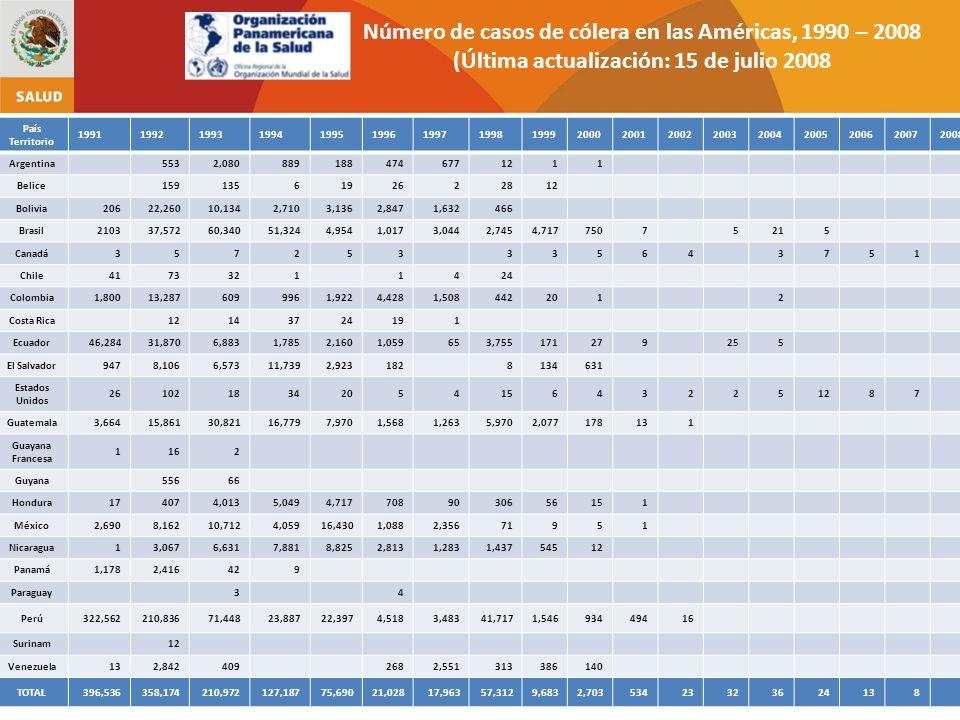 Número de casos de cólera en las Américas, 1990 – 2008