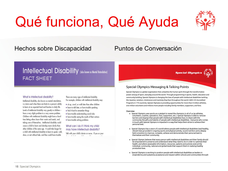 Qué funciona, Qué Ayuda Hechos sobre Discapacidad