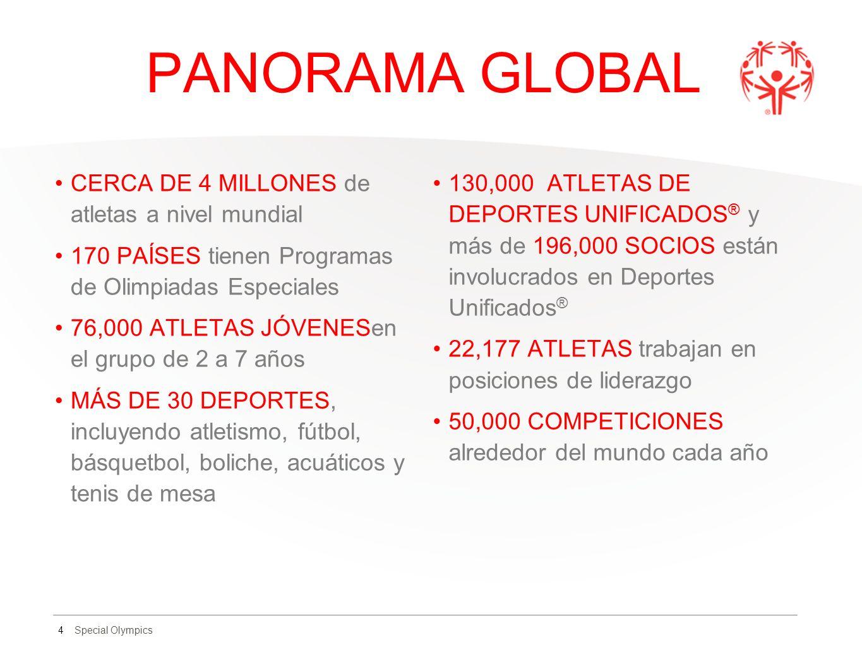 PANORAMA GLOBAL CERCA DE 4 MILLONES de atletas a nivel mundial