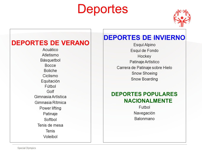 DEPORTES POPULARES NACIONALMENTE