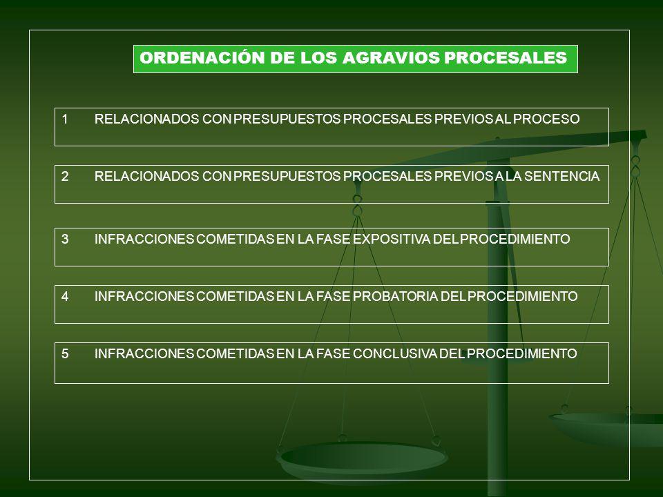 ORDENACIÓN DE LOS AGRAVIOS PROCESALES