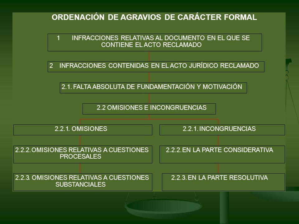 ORDENACIÓN DE AGRAVIOS DE CARÁCTER FORMAL