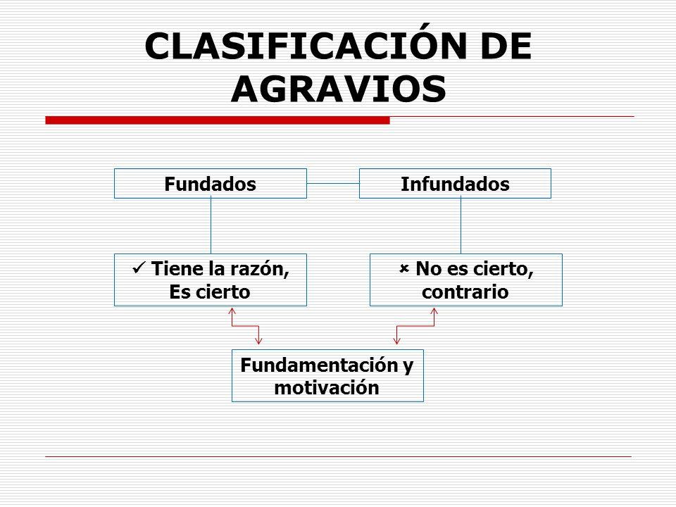 CLASIFICACIÓN DE AGRAVIOS