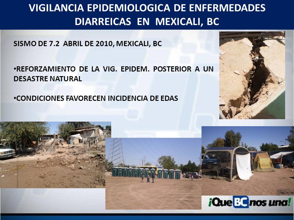 VIGILANCIA EPIDEMIOLOGICA DE ENFERMEDADES DIARREICAS EN MEXICALI, BC