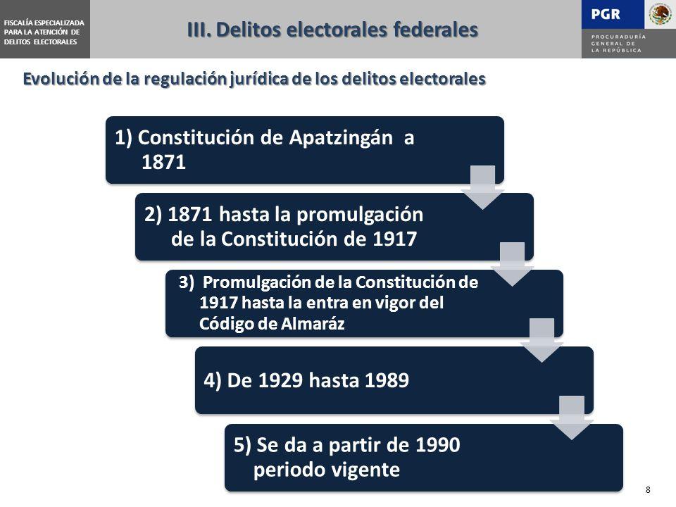 III. Delitos electorales federales