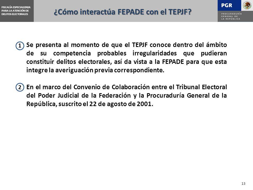 ¿Cómo interactúa FEPADE con el TEPJF