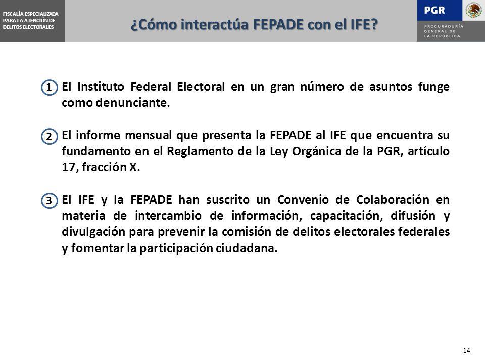 ¿Cómo interactúa FEPADE con el IFE
