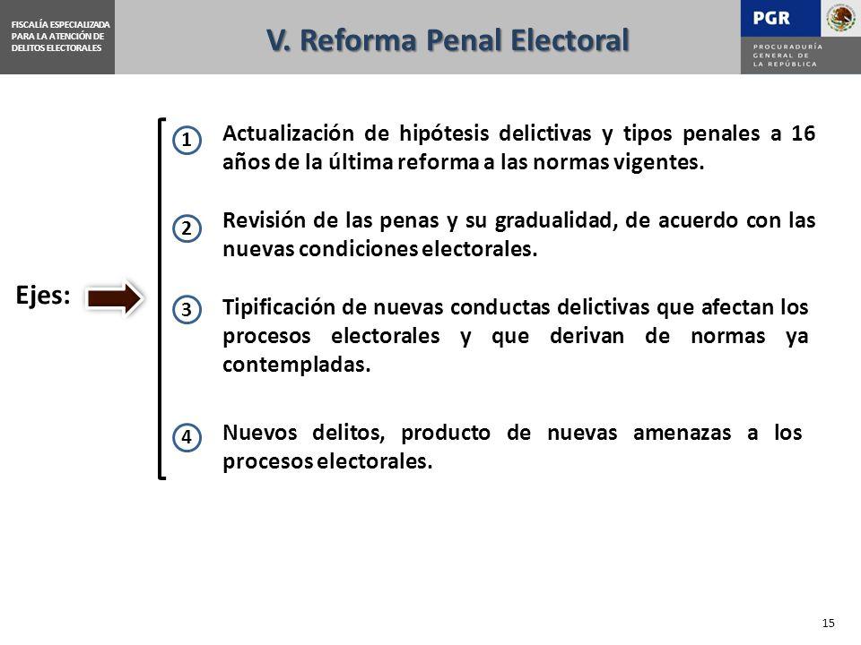 V. Reforma Penal Electoral