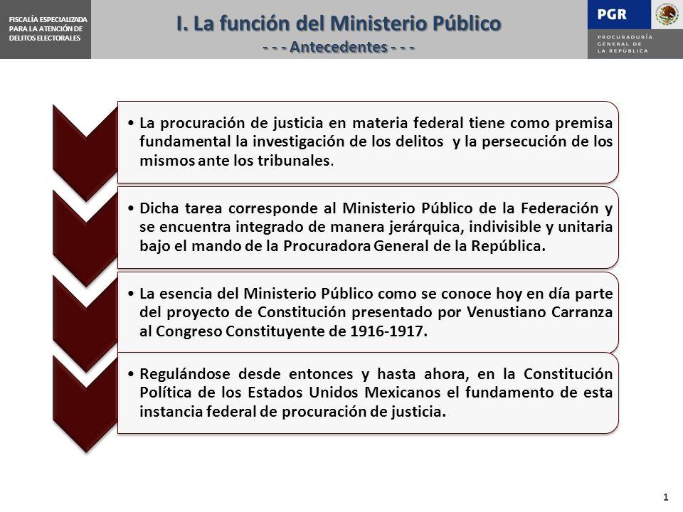 I. La función del Ministerio Público - - - Antecedentes - - -