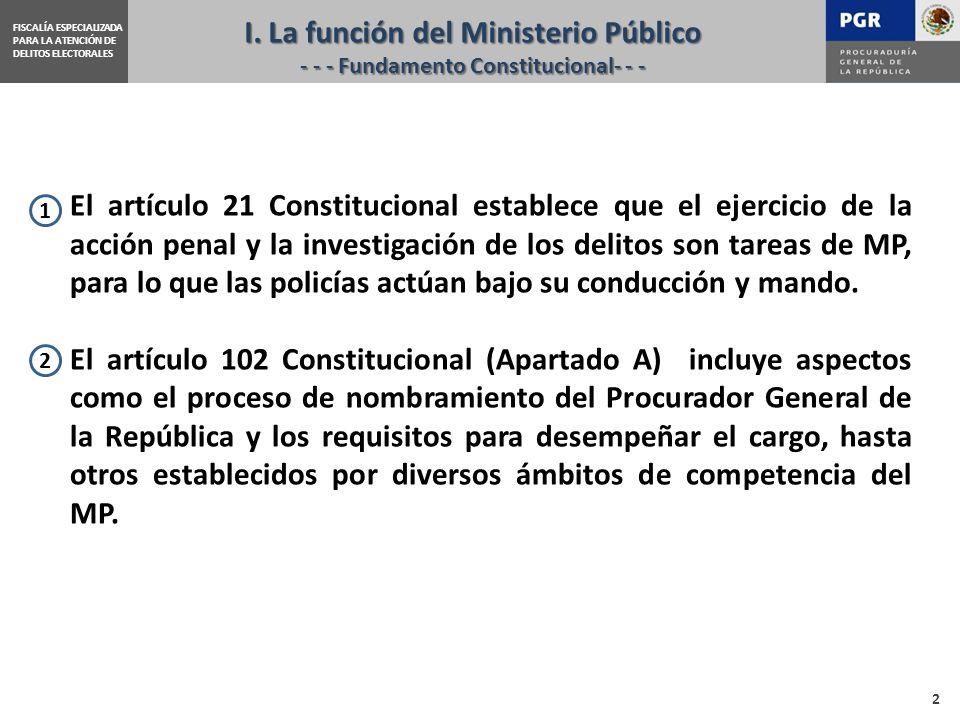 I. La función del Ministerio Público - - - Fundamento Constitucional- - -