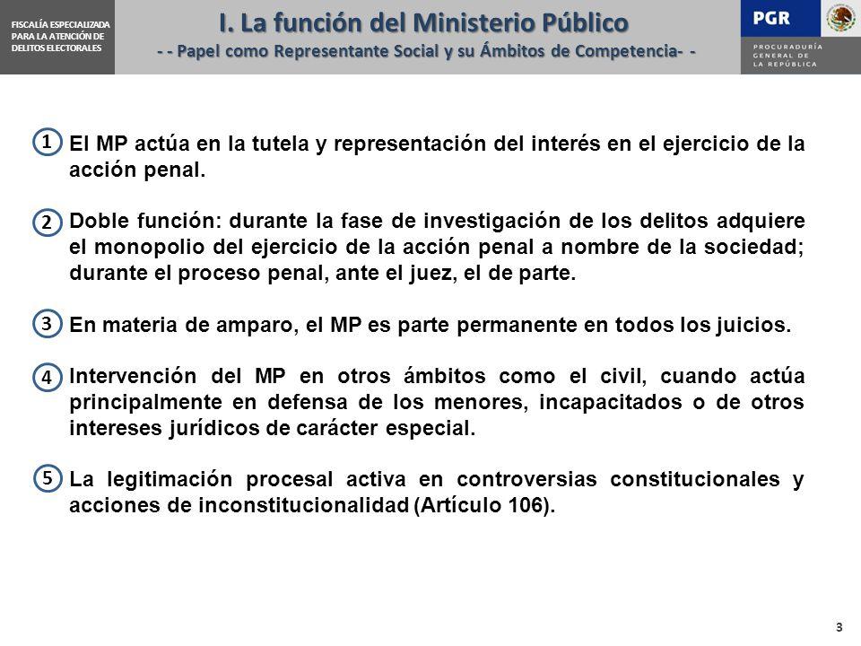 I. La función del Ministerio Público - - Papel como Representante Social y su Ámbitos de Competencia- -