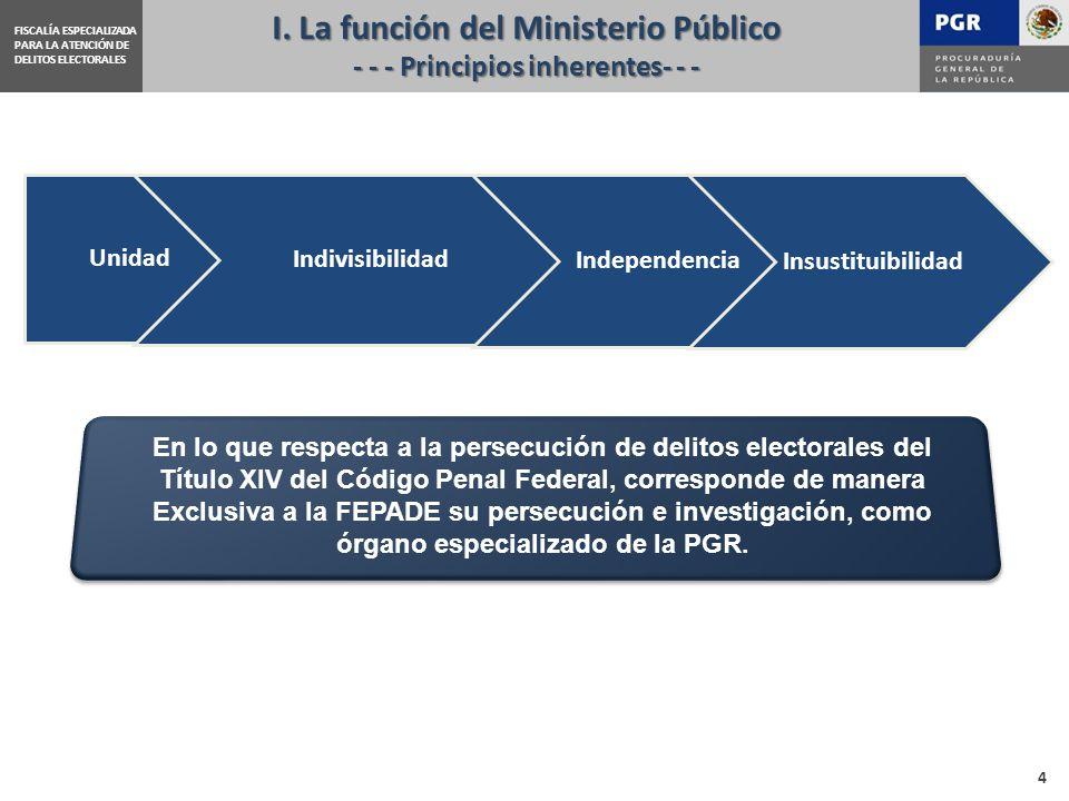 I. La función del Ministerio Público - - - Principios inherentes- - -