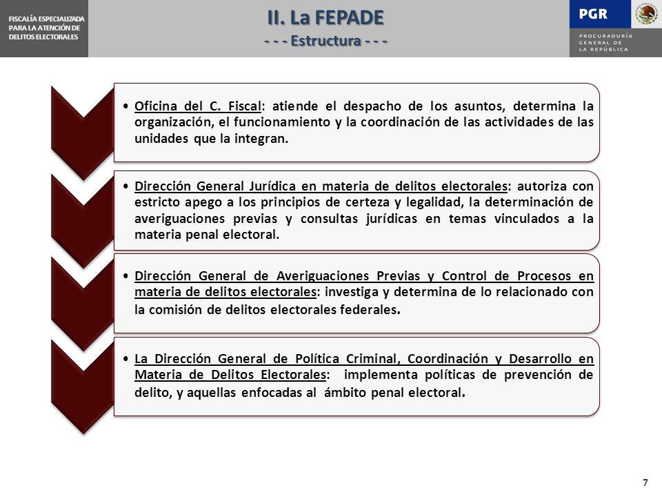 II. La FEPADE - - - Estructura - - -