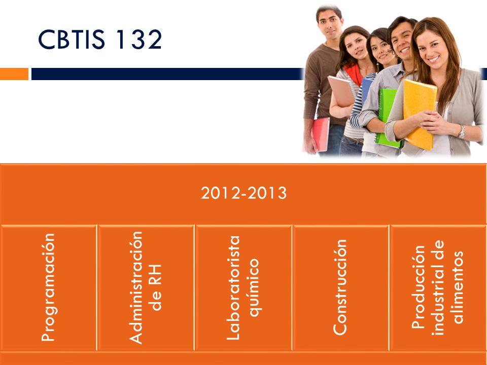 CBTIS 132 2012-2013 Programación Administración de RH