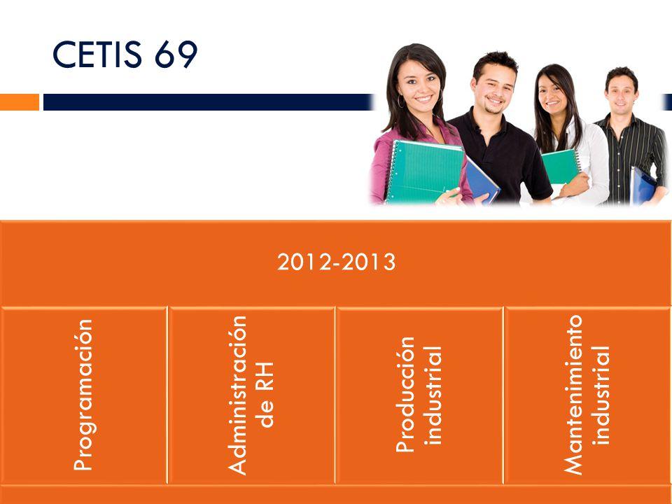 CETIS 69 2012-2013 Programación Administración de RH